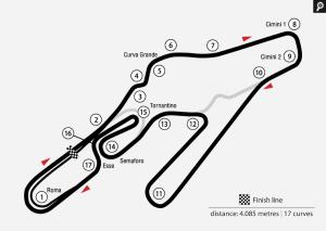 Vallelunga_track