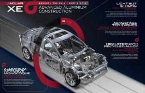 2015-jaguar-xe-alluminium