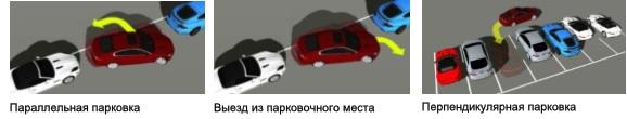 Опция доступна только с системой датчиков парковки по периметру автомобиля
