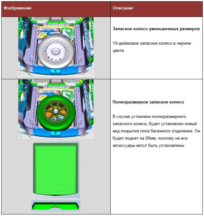 запасное колесо fpace