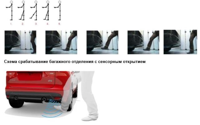 сенсор багажника fpace