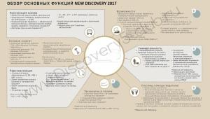 ключевые моменты нового Discovery 2016-2017